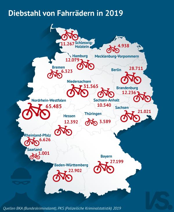 Infografik zu Fahrraddiebstählen in 2019