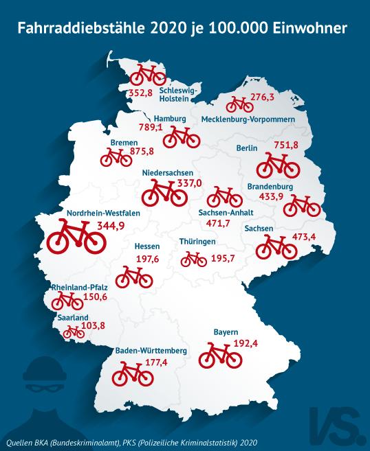 Infografik zu Fahrraddiebstählen in 2020